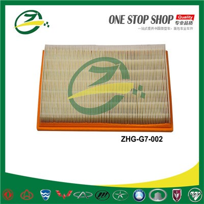 Air Filter for GEELY GX7 1016002627 ZHG-G7-002